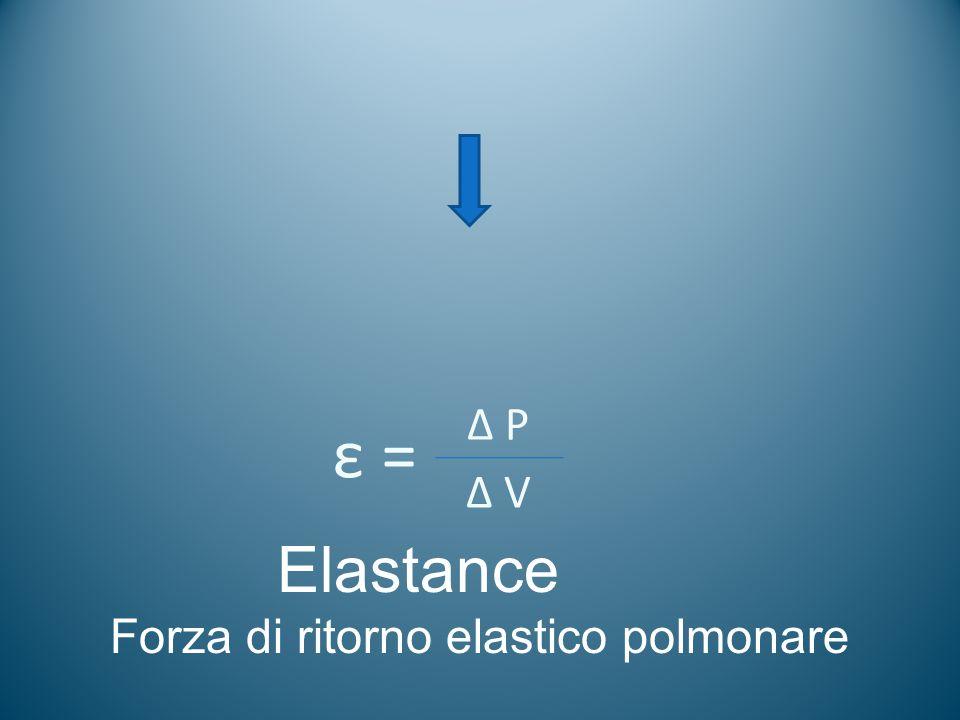 ε = ∆ P ∆ V Elastance Forza di ritorno elastico polmonare