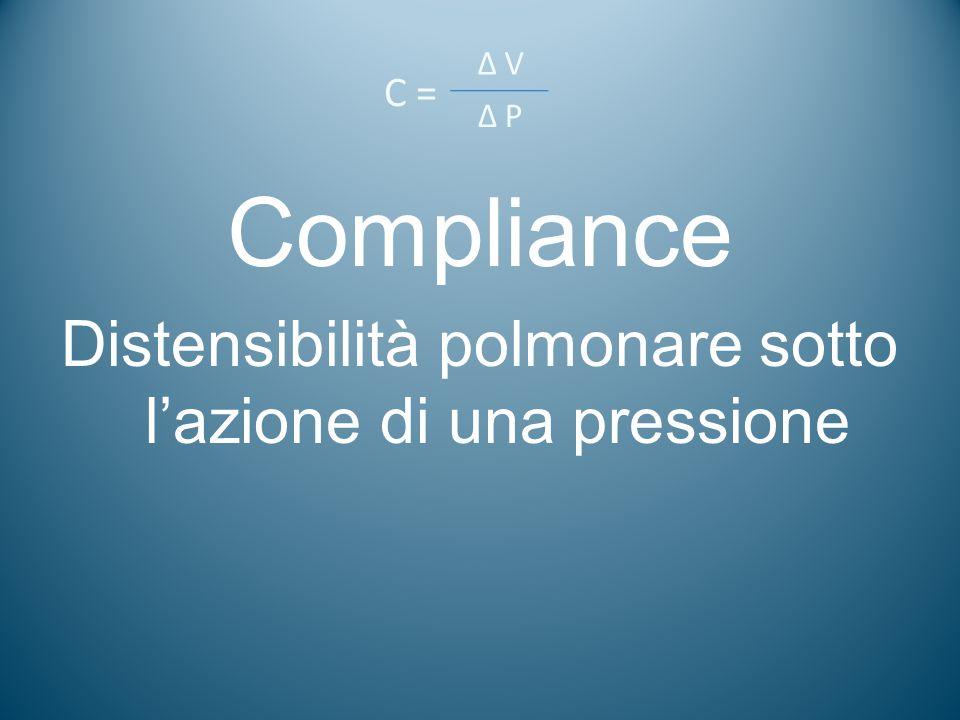 C = Compliance Distensibilità polmonare sotto l'azione di una pressione ∆ V ∆ P