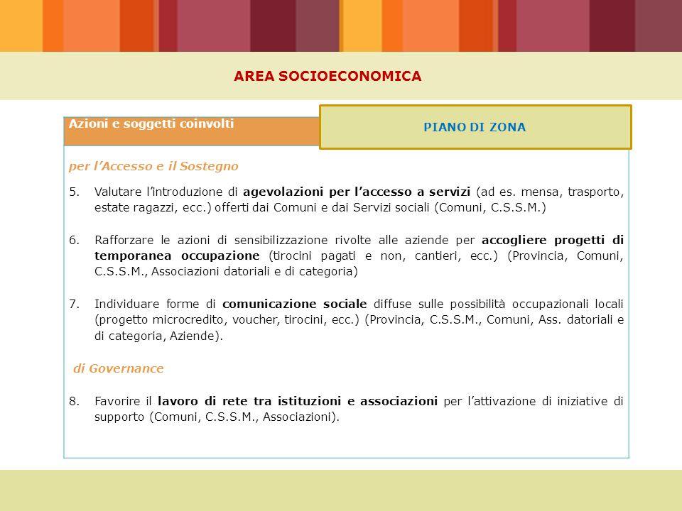 AREA SOCIOECONOMICA Azioni e soggetti coinvolti per l'Accesso e il Sostegno 5.Valutare l'introduzione di agevolazioni per l'accesso a servizi (ad es.