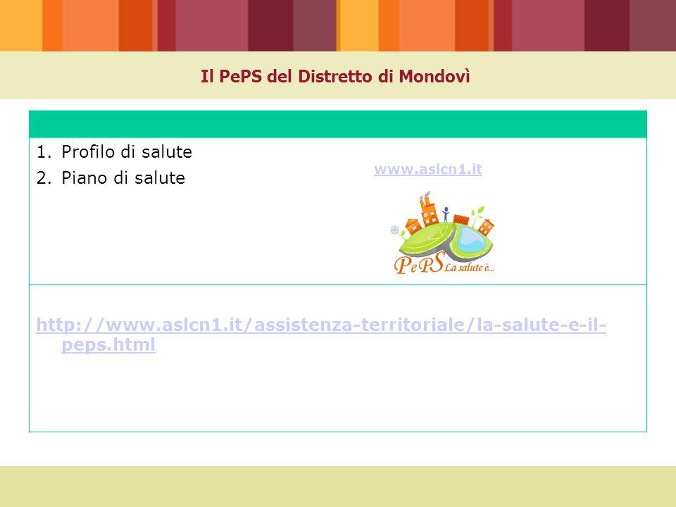 Il PePS del Distretto di Mondovì www.aslcn1.it 1.Profilo di salute 2.Piano di salute http://www.aslcn1.it/assistenza-territoriale/la-salute-e-il- peps.html