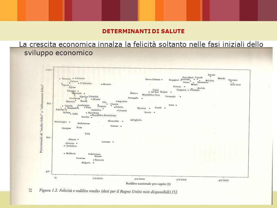 DETERMINANTI DI SALUTE La crescita economica innalza la felicità soltanto nelle fasi iniziali dello sviluppo economico