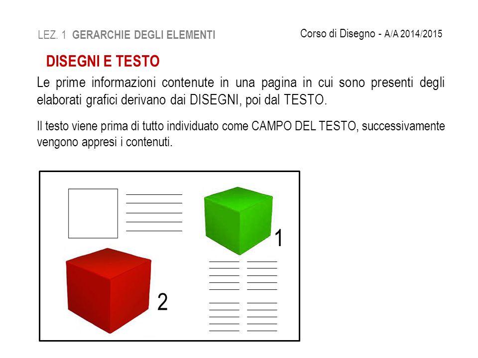 LEZ. 1 GERARCHIE DEGLI ELEMENTI Le prime informazioni contenute in una pagina in cui sono presenti degli elaborati grafici derivano dai DISEGNI, poi d