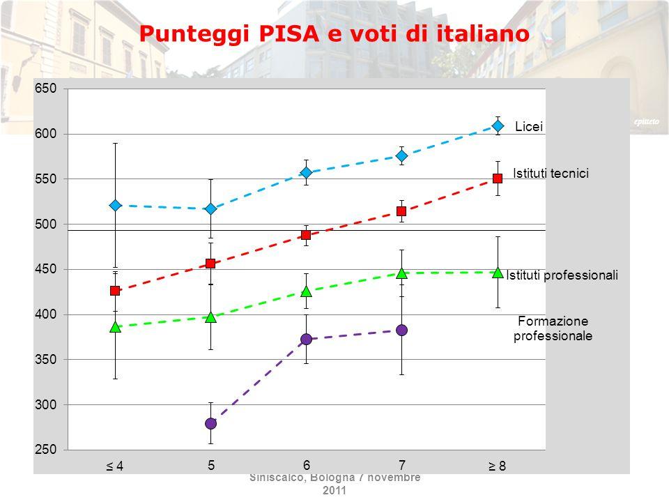 Siniscalco, Bologna 7 novembre 2011 Punteggi PISA e voti di italiano
