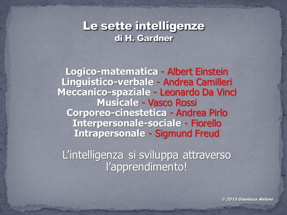AzioniAzioni RisultatiRisultatiConvinzioniConvinzioni  © 2013 Gianluca Antoni