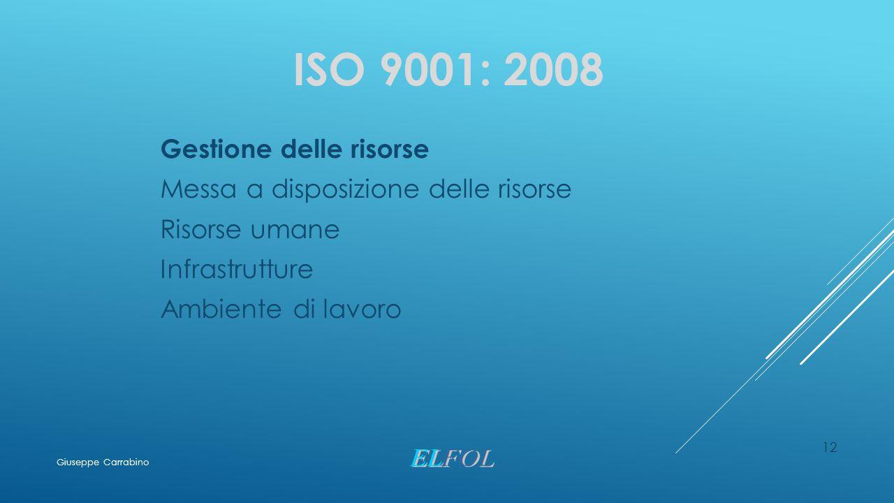 12 Gestione delle risorse Messa a disposizione delle risorse Risorse umane Infrastrutture Ambiente di lavoro ISO 9001: 2008 Giuseppe Carrabino