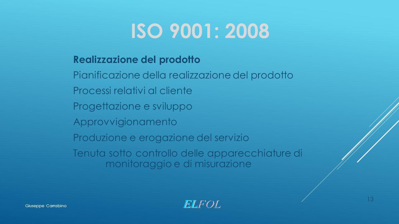 13 Realizzazione del prodotto Pianificazione della realizzazione del prodotto Processi relativi al cliente Progettazione e sviluppo Approvvigionamento