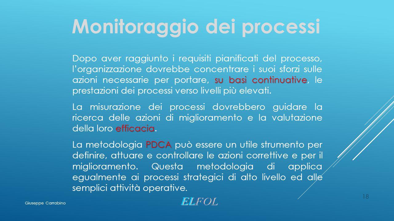 18 Monitoraggio dei processi su basi continuative Dopo aver raggiunto i requisiti pianificati del processo, l'organizzazione dovrebbe concentrare i su