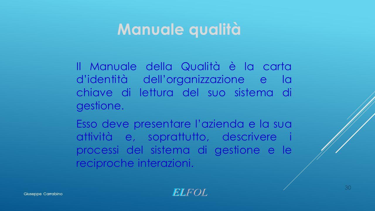 30 Manuale qualità Il Manuale della Qualità è la carta d'identità dell'organizzazione e la chiave di lettura del suo sistema di gestione. Esso deve pr