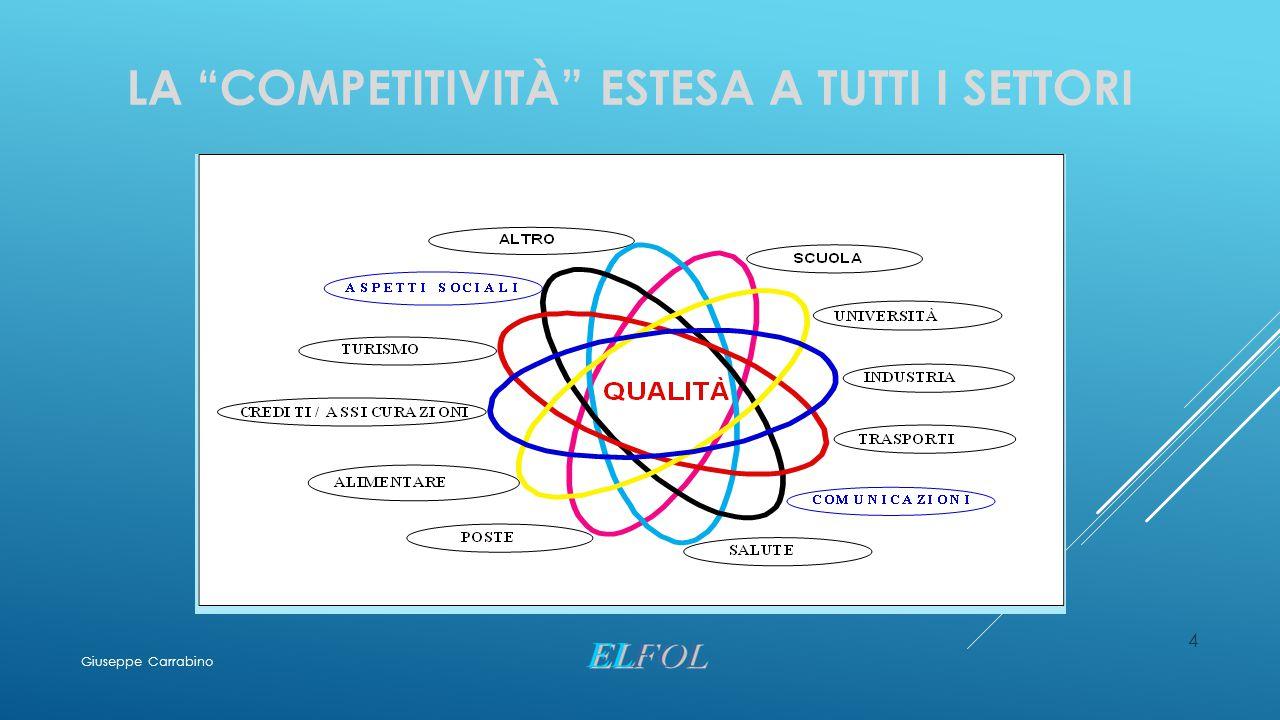 PIANIFICAZIONE funzioni L alta direzione deve assicurare che, ai pertinenti livelli e funzioni nell'ambito dell organizzazione siano stabiliti obiettivi per la qualità.