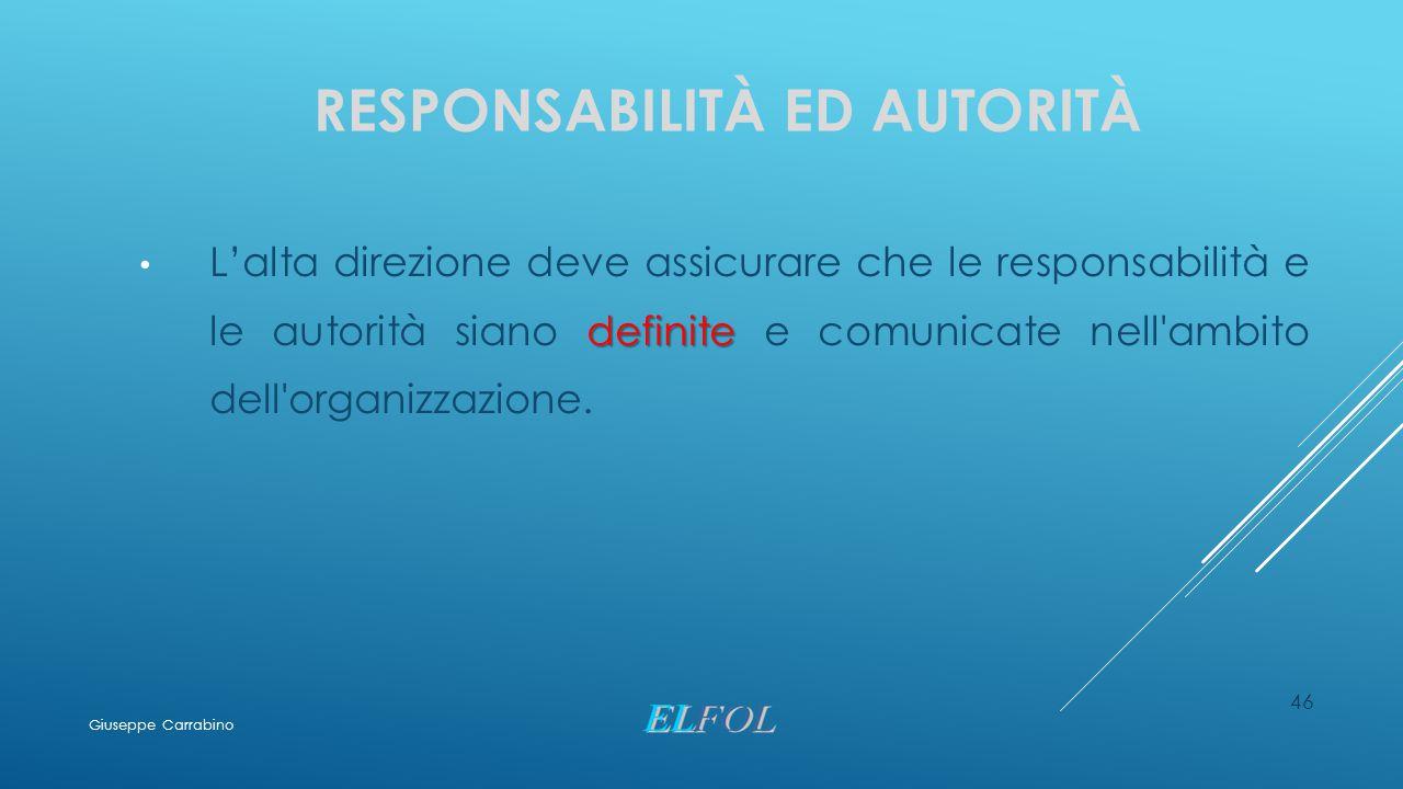 RESPONSABILITÀ ED AUTORITÀ definite L'alta direzione deve assicurare che le responsabilità e le autorità siano definite e comunicate nell'ambito dell'