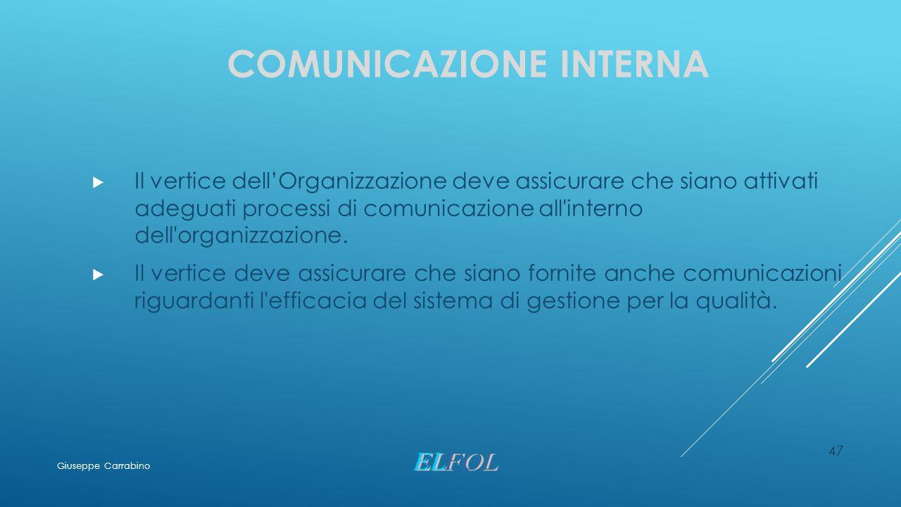 COMUNICAZIONE INTERNA  Il vertice dell'Organizzazione deve assicurare che siano attivati adeguati processi di comunicazione all'interno dell'organizz