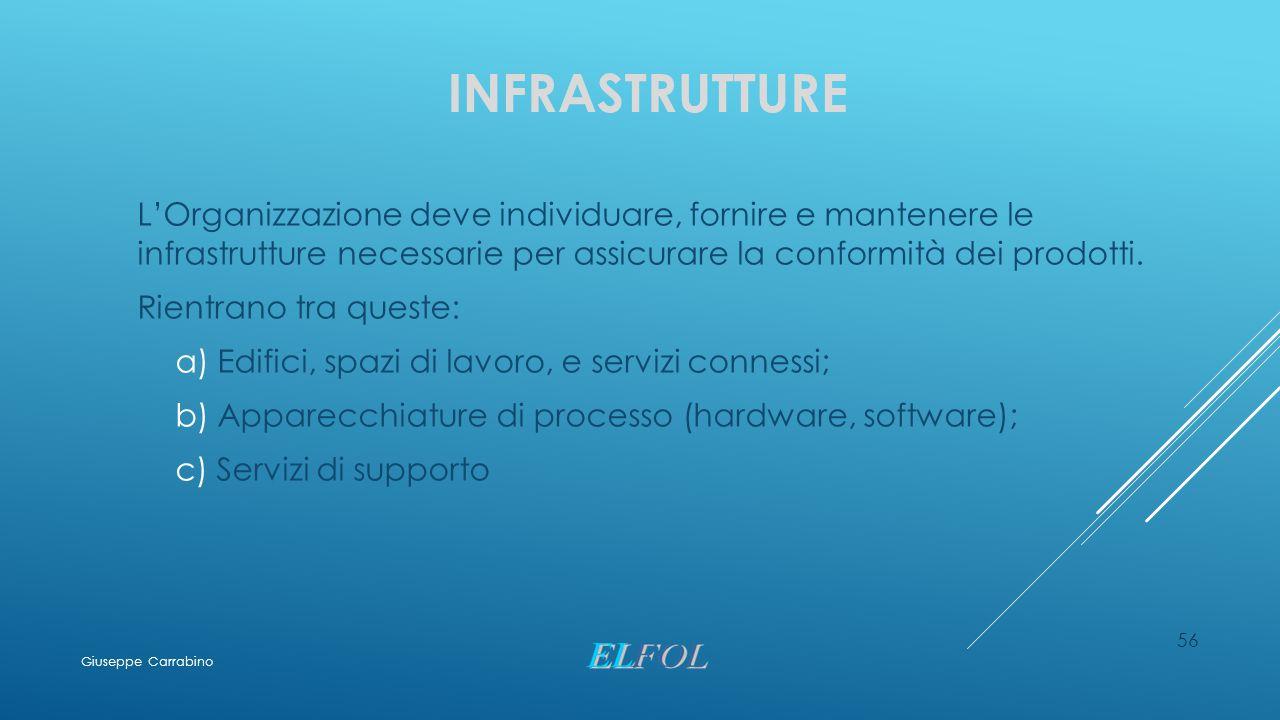 INFRASTRUTTURE L'Organizzazione deve individuare, fornire e mantenere le infrastrutture necessarie per assicurare la conformità dei prodotti. Rientran