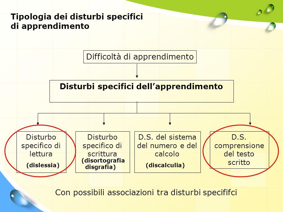 Difficoltà di apprendimento Disturbi specifici dell'apprendimento Disturbo specifico di lettura Disturbo specifico di scrittura D.S. comprensione del