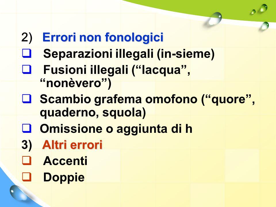 """Errori non fonologici 2) Errori non fonologici  Separazioni illegali (in-sieme)  Fusioni illegali (""""lacqua"""", """"nonèvero"""")  Scambio grafema omofono ("""