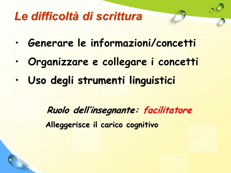 Le difficoltà di scrittura Le difficoltà di scrittura Generare le informazioni/concetti Organizzare e collegare i concetti Uso degli strumenti linguis