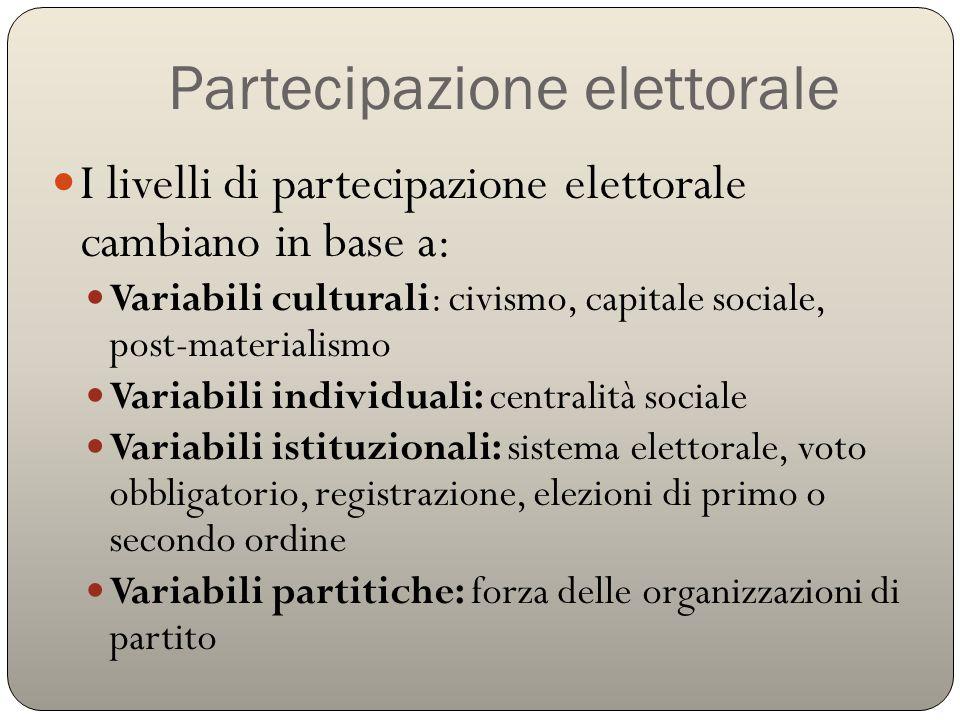 Partecipazione elettorale I livelli di partecipazione elettorale cambiano in base a: Variabili culturali: civismo, capitale sociale, post-materialismo