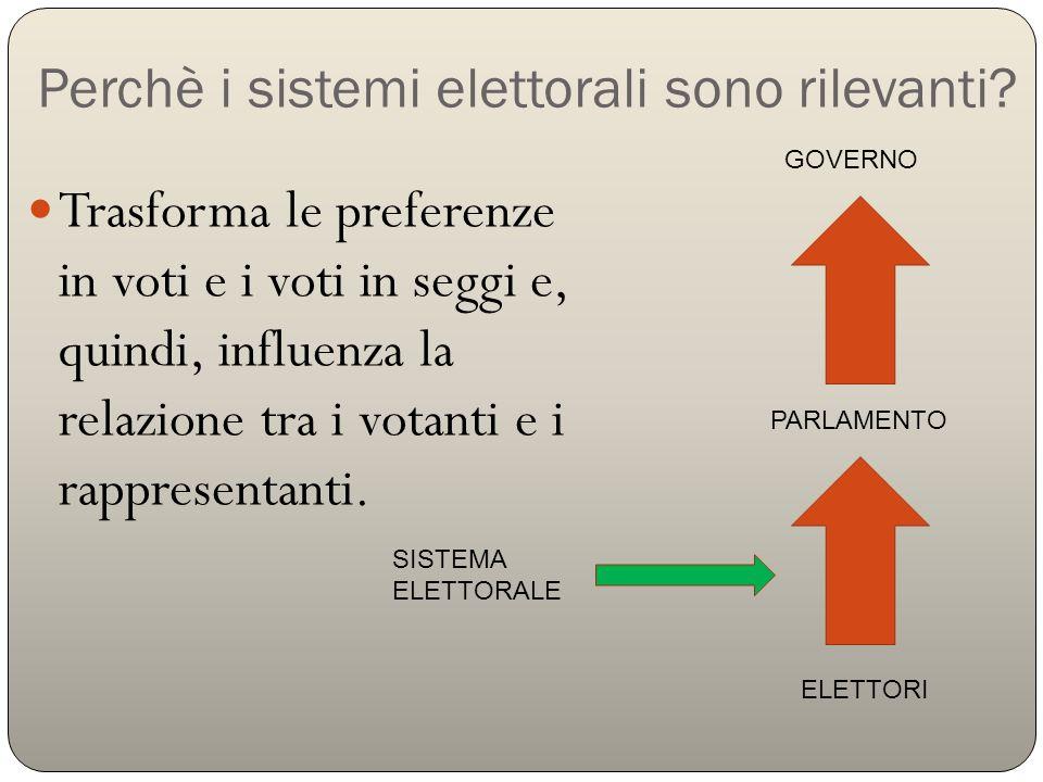 Perchè i sistemi elettorali sono rilevanti? Trasforma le preferenze in voti e i voti in seggi e, quindi, influenza la relazione tra i votanti e i rapp