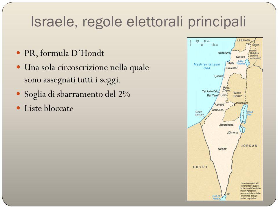 Israele, regole elettorali principali PR, formula D'Hondt Una sola circoscrizione nella quale sono assegnati tutti i seggi. Soglia di sbarramento del