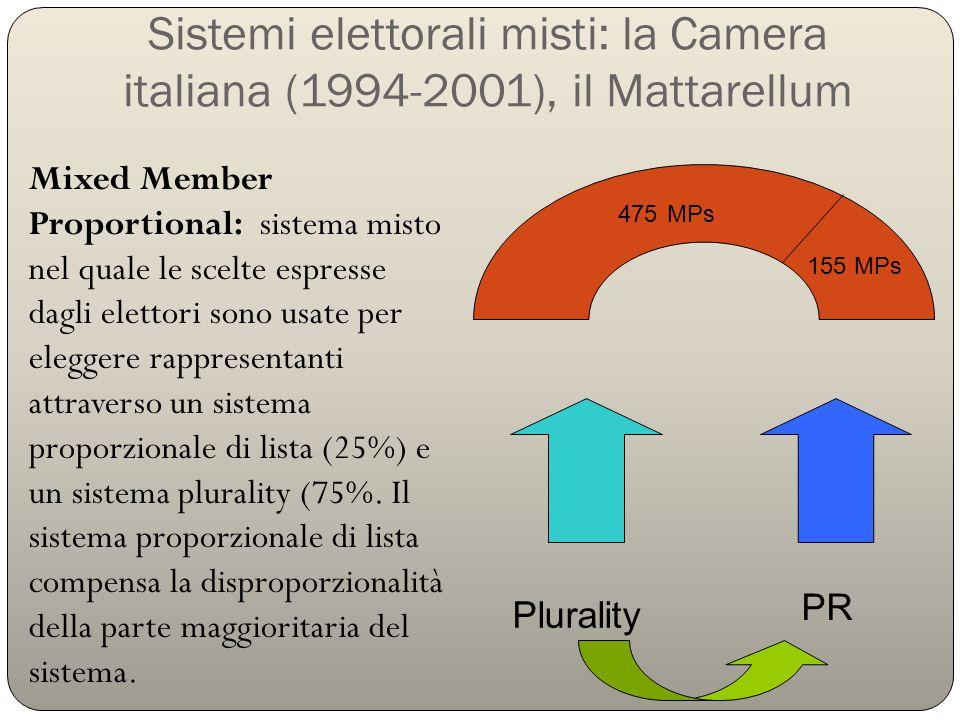 Sistemi elettorali misti: la Camera italiana (1994-2001), il Mattarellum Mixed Member Proportional: sistema misto nel quale le scelte espresse dagli e