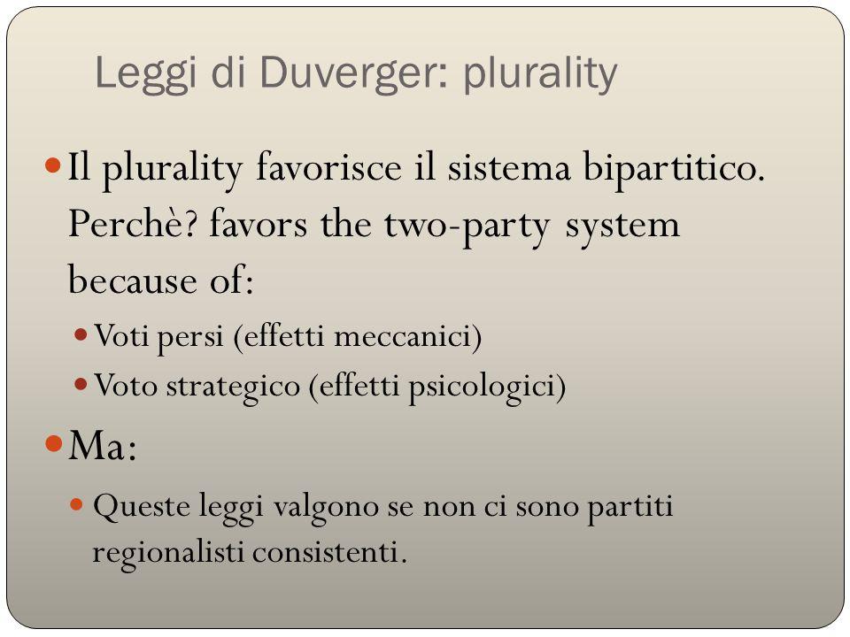 Leggi di Duverger: plurality Il plurality favorisce il sistema bipartitico. Perchè? favors the two-party system because of: Voti persi (effetti meccan