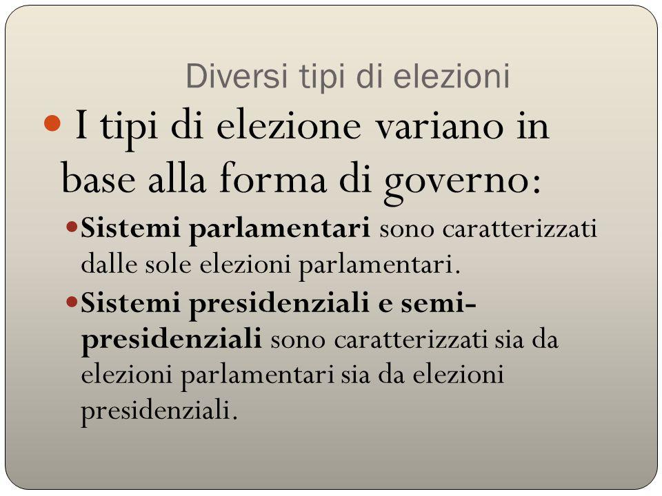I tipi di elezione variano in base alla forma di governo: Sistemi parlamentari sono caratterizzati dalle sole elezioni parlamentari. Sistemi presidenz