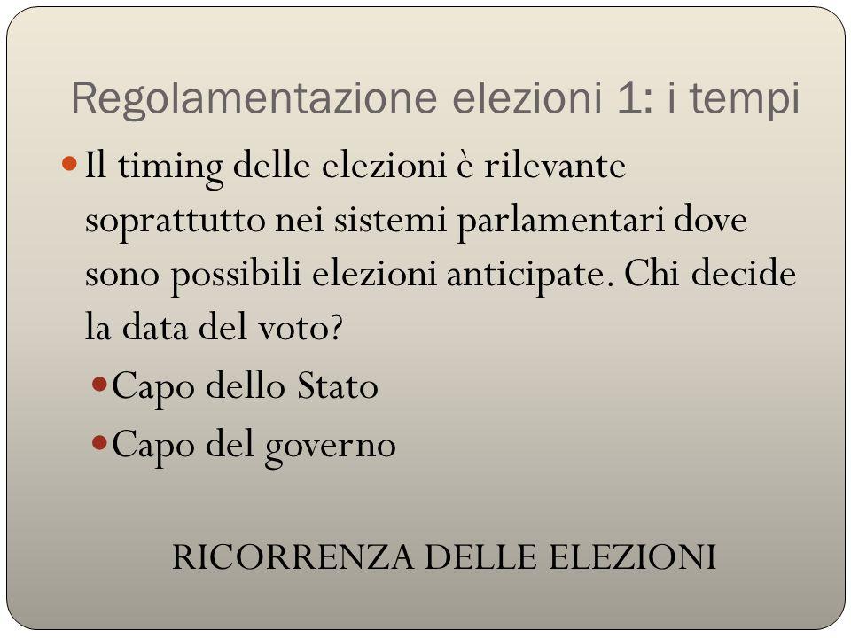 Regolamentazione elezioni 1: i tempi Il timing delle elezioni è rilevante soprattutto nei sistemi parlamentari dove sono possibili elezioni anticipate