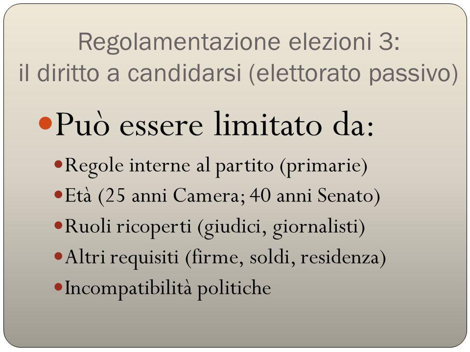 Regolamentazione elezioni 3: il diritto a candidarsi (elettorato passivo) Può essere limitato da: Regole interne al partito (primarie) Età (25 anni Ca