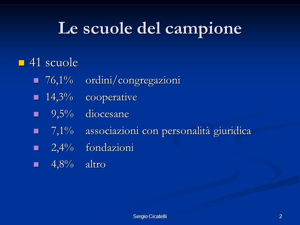 2Sergio Cicatelli Le scuole del campione 41 scuole 41 scuole 76,1%ordini/congregazioni 76,1%ordini/congregazioni 14,3% cooperative 14,3% cooperative 9