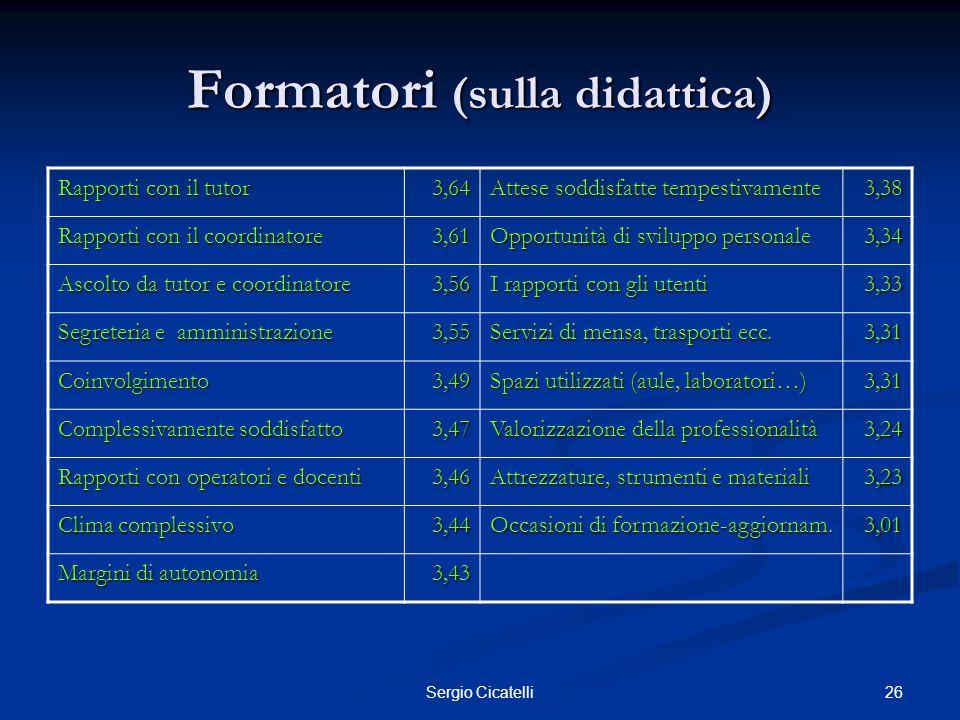 26Sergio Cicatelli Formatori (sulla didattica) Rapporti con il tutor 3,64 Attese soddisfatte tempestivamente 3,38 Rapporti con il coordinatore 3,61 Op
