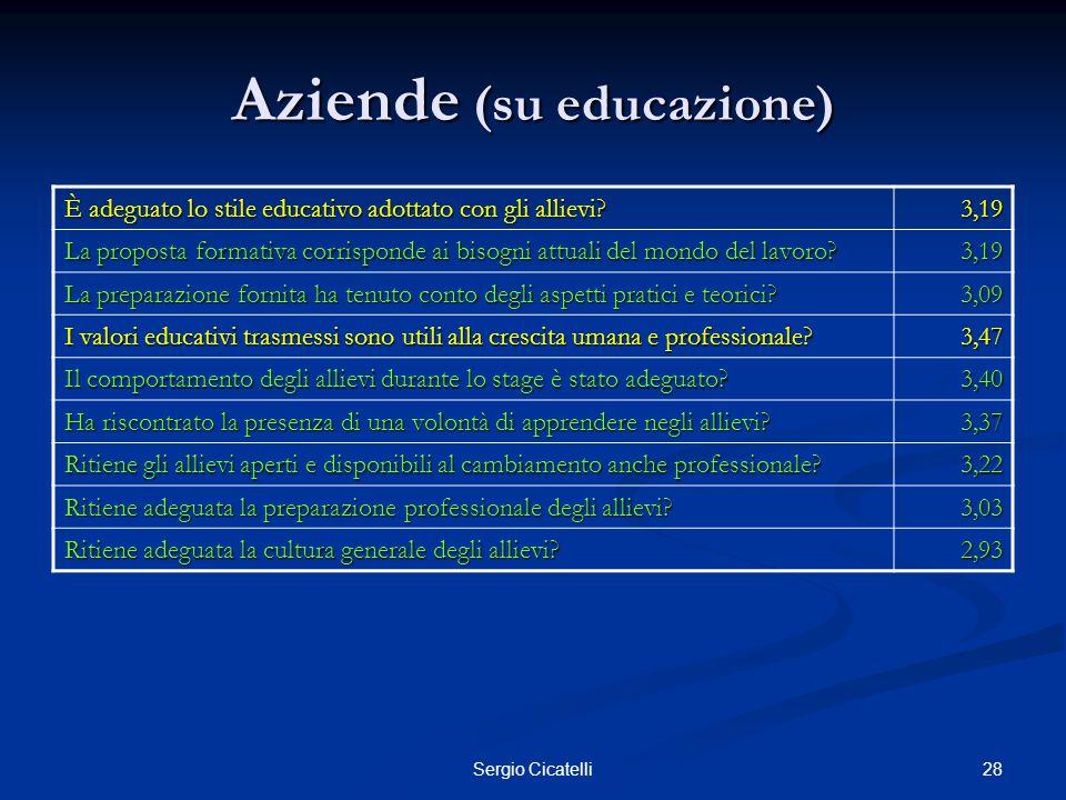 28Sergio Cicatelli Aziende (su educazione) È adeguato lo stile educativo adottato con gli allievi? 3,19 La proposta formativa corrisponde ai bisogni a