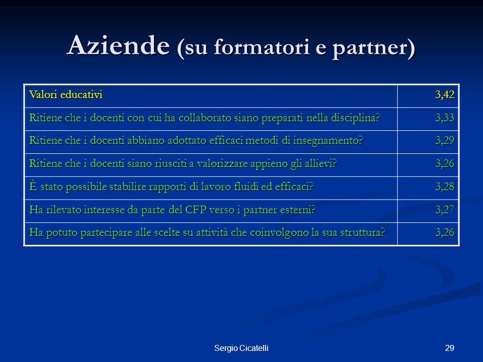 29Sergio Cicatelli Aziende (su formatori e partner) Valori educativi 3,42 Ritiene che i docenti con cui ha collaborato siano preparati nella disciplin