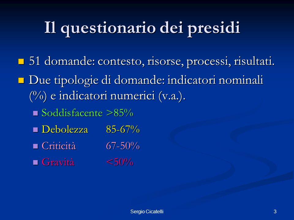 3Sergio Cicatelli Il questionario dei presidi 51 domande: contesto, risorse, processi, risultati. 51 domande: contesto, risorse, processi, risultati.