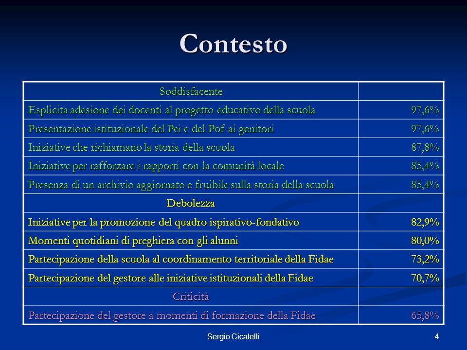 4Sergio Cicatelli Contesto Soddisfacente Esplicita adesione dei docenti al progetto educativo della scuola 97,6% Presentazione istituzionale del Pei e