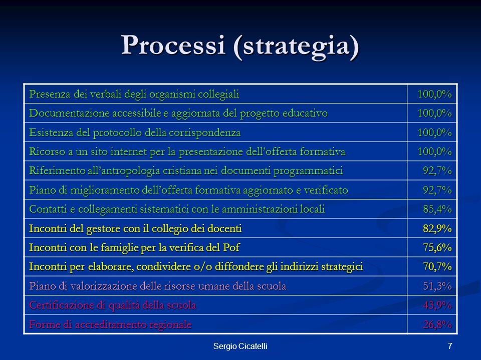 7Sergio Cicatelli Processi (strategia) Presenza dei verbali degli organismi collegiali 100,0% Documentazione accessibile e aggiornata del progetto edu