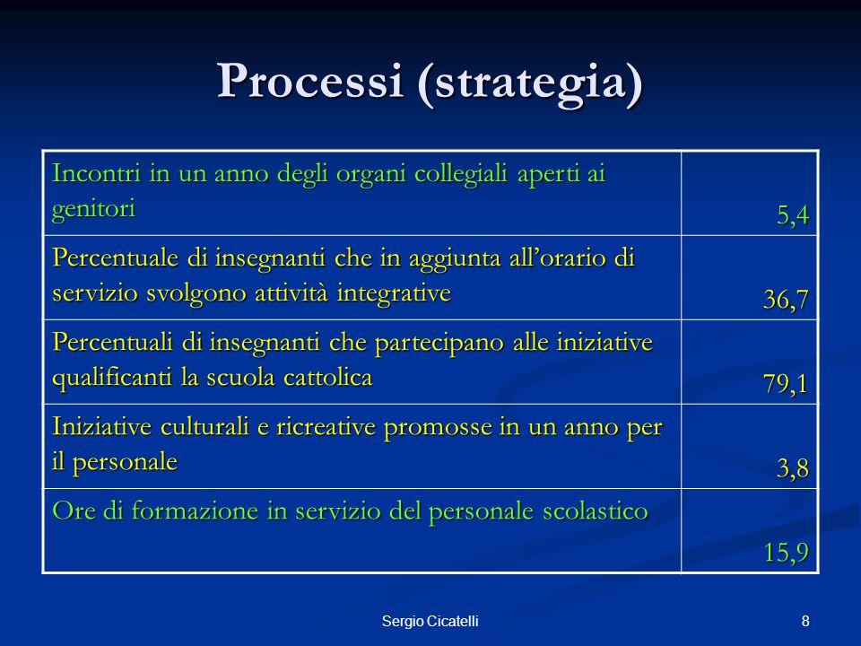 8Sergio Cicatelli Processi (strategia) Incontri in un anno degli organi collegiali aperti ai genitori 5,4 Percentuale di insegnanti che in aggiunta al