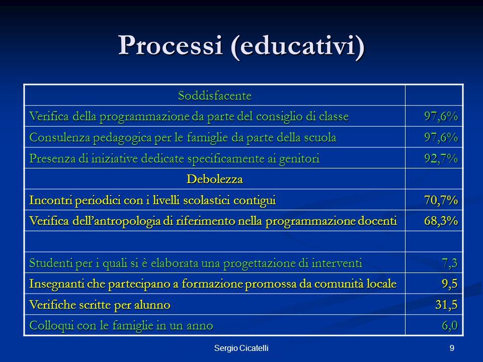 9Sergio Cicatelli Processi (educativi) Soddisfacente Verifica della programmazione da parte del consiglio di classe 97,6% Consulenza pedagogica per le