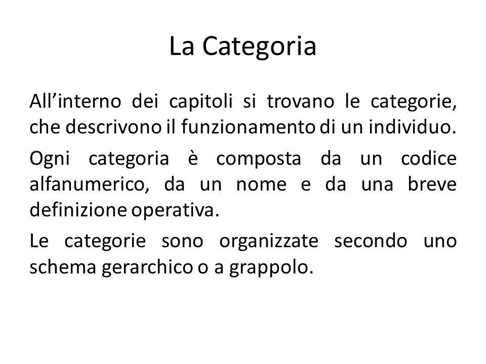 La Categoria All'interno dei capitoli si trovano le categorie, che descrivono il funzionamento di un individuo.