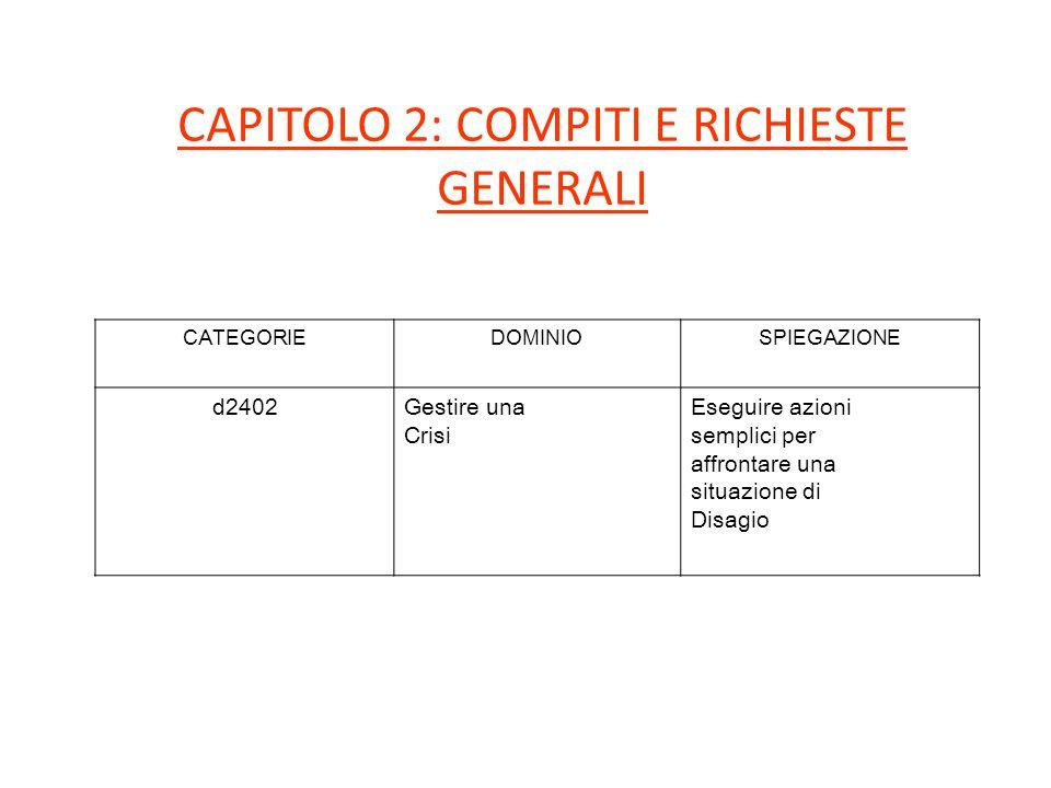 CAPITOLO 2: COMPITI E RICHIESTE GENERALI CATEGORIEDOMINIOSPIEGAZIONE d2402Gestire una Crisi Eseguire azioni semplici per affrontare una situazione di Disagio