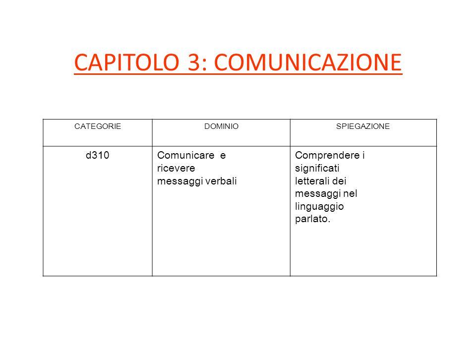 CAPITOLO 3: COMUNICAZIONE CATEGORIEDOMINIOSPIEGAZIONE d310Comunicare e ricevere messaggi verbali Comprendere i significati letterali dei messaggi nel linguaggio parlato.