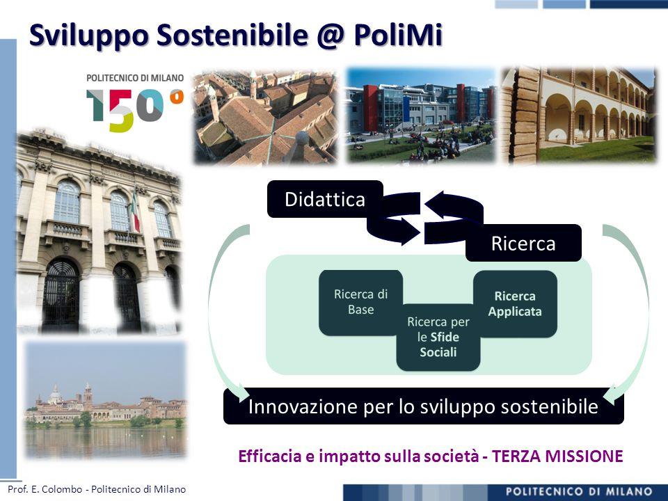 Sviluppo Sostenibile @ PoliMi Efficacia e impatto sulla società - TERZA MISSIONE Didattica Ricerca Innovazione per lo sviluppo sostenibile Prof. E. Co