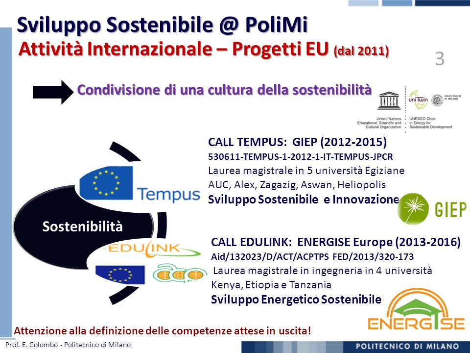 Sostenibilità CALL TEMPUS: GIEP (2012-2015) 530611-TEMPUS-1-2012-1-IT-TEMPUS-JPCR Laurea magistrale in 5 università Egiziane AUC, Alex, Zagazig, Aswan