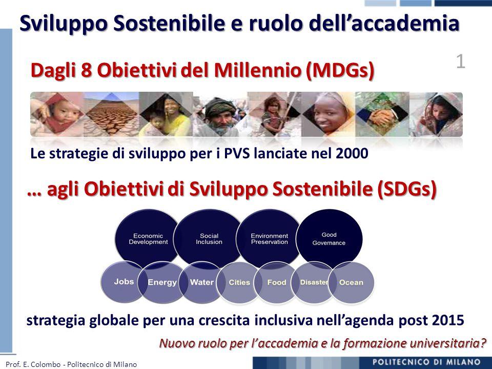 Dagli 8 Obiettivi del Millennio (MDGs) Le strategie di sviluppo per i PVS lanciate nel 2000 Sviluppo Sostenibile e ruolo dell'accademia … agli Obiettivi di Sviluppo Sostenibile (SDGs) strategia globale per una crescita inclusiva nell'agenda post 2015 Nuovo ruolo per l'accademia e la formazione universitaria.