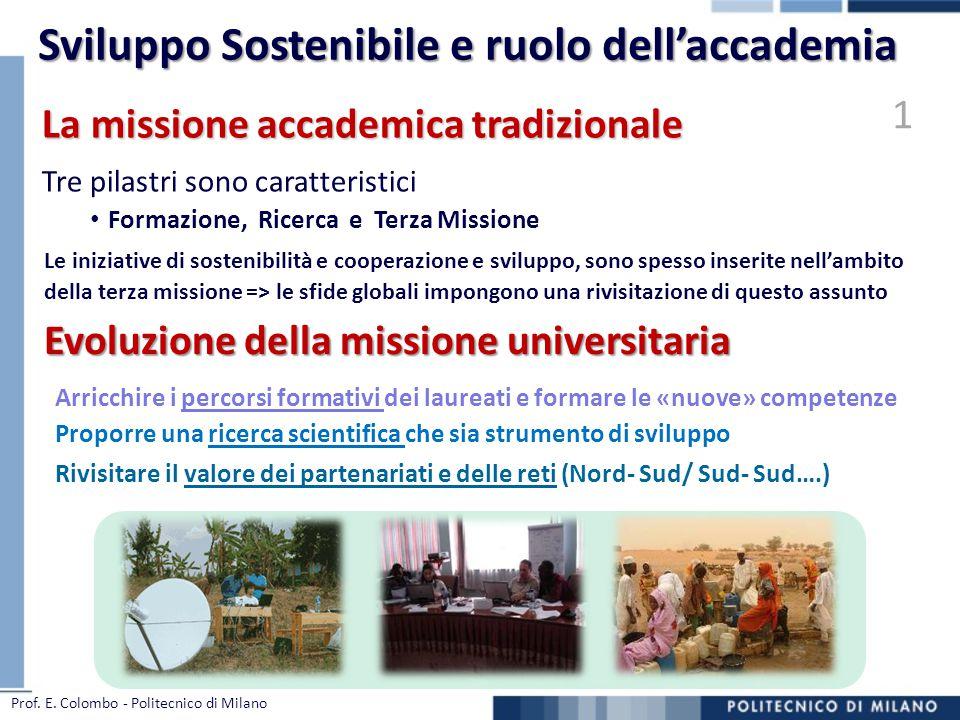 La missione accademica tradizionale Tre pilastri sono caratteristici Formazione, Ricerca e Terza Missione Le iniziative di sostenibilità e cooperazion