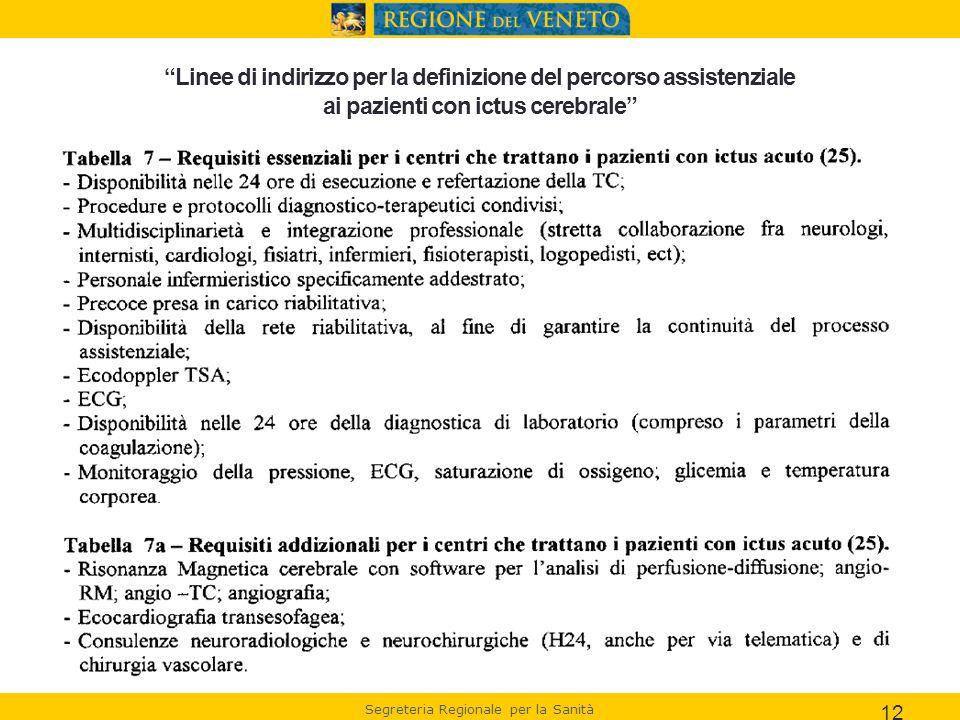 """Segreteria Regionale per la Sanità """"Linee di indirizzo per la definizione del percorso assistenziale ai pazienti con ictus cerebrale"""" 12"""