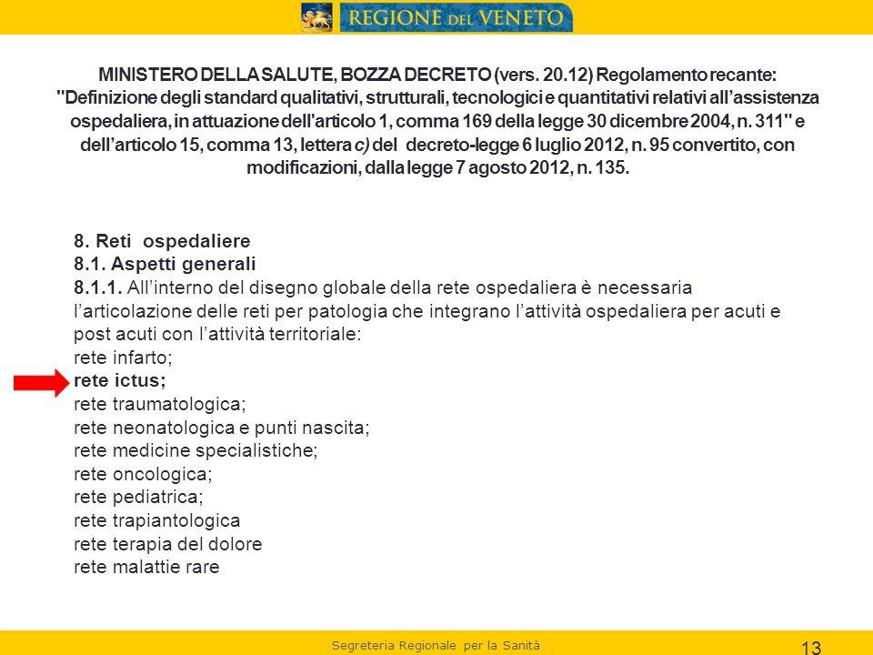 Segreteria Regionale per la Sanità MINISTERO DELLA SALUTE, BOZZA DECRETO (vers. 20.12) Regolamento recante: