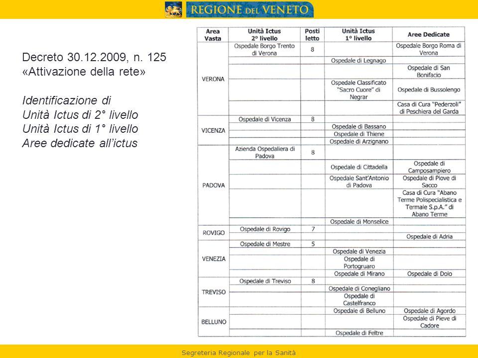 Segreteria Regionale per la Sanità Decreto 30.12.2009, n.