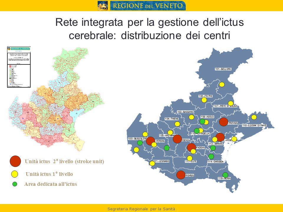 Segreteria Regionale per la Sanità Unità ictus 2° livello (stroke unit) Unità ictus 1° livello Area dedicata all'ictus Rete integrata per la gestione