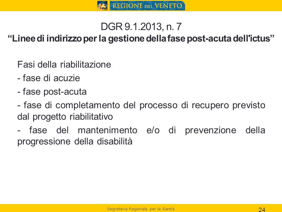 Segreteria Regionale per la Sanità Fasi della riabilitazione - fase di acuzie - fase post-acuta - fase di completamento del processo di recupero previ