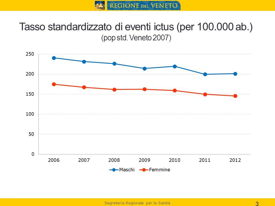 Segreteria Regionale per la Sanità Tasso standardizzato di eventi ictus (per 100.000 ab.) (pop std. Veneto 2007) 3