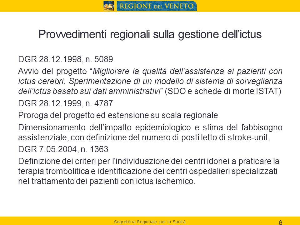 """Segreteria Regionale per la Sanità Provvedimenti regionali sulla gestione dell'ictus DGR 28.12.1998, n. 5089 Avvio del progetto """"Migliorare la qualità"""